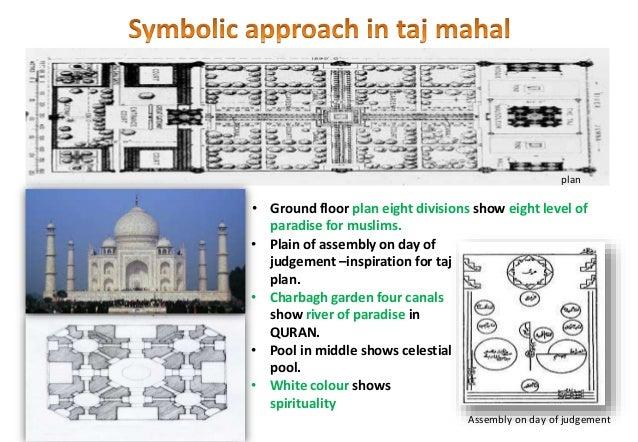 Symbolism In Islamic Architecture
