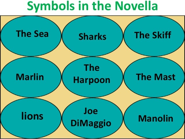 the role of manolin in the Play santiago's role is to pursue the great marlin, that which i was born for (p  44), he reflects the marlin's is to live in the deepest parts of the sea and escape.