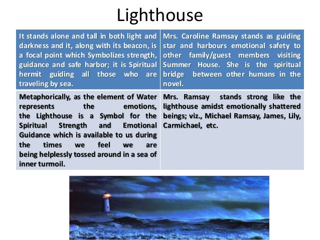 Symbolism In Virginia Woolfs To The Lighthouse
