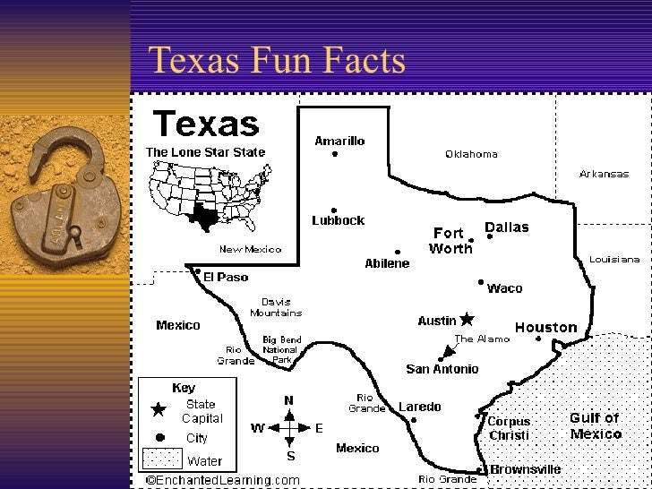 Texas Natural Gas Facts