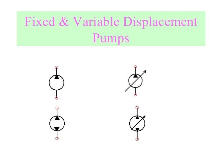 Hidraulic Symbols