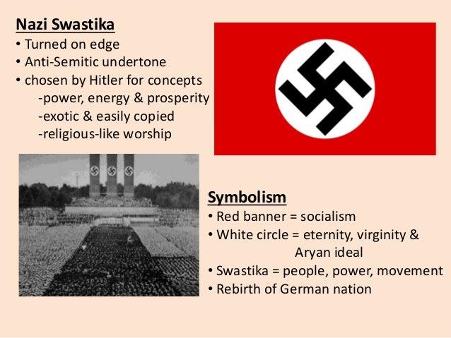 Symbols Icons Of Wwii