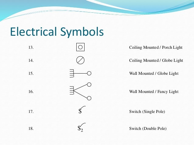 Symbols Nomenclature Used By Electrical Engineer In A Construction