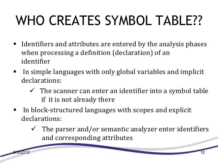 WHO CREATES SYMBOL TABLE?? Identifiers and attributes are entered by the analysis phases  when processing a definition (d...