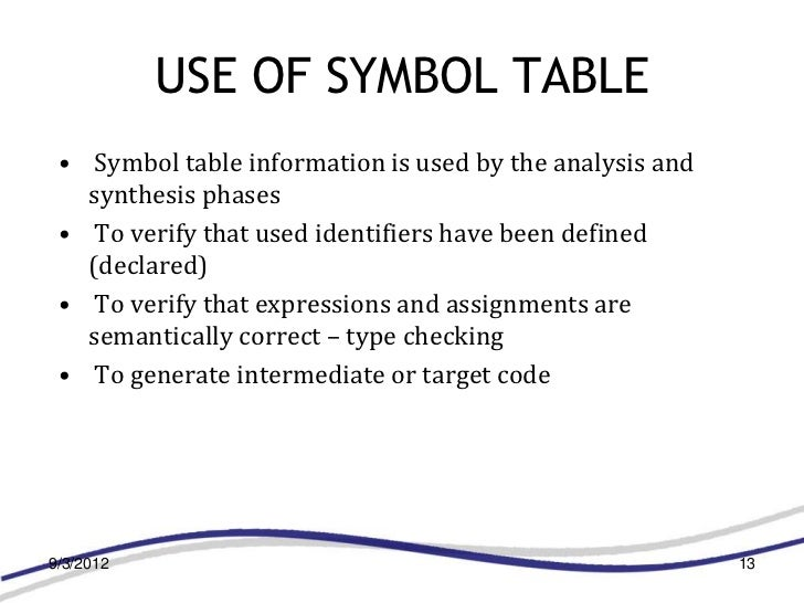 USE OF SYMBOL TABLE • Symbol table information is used by the analysis and   synthesis phases • To verify that used identi...