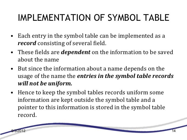 Symbol Table Design Compiler Construction