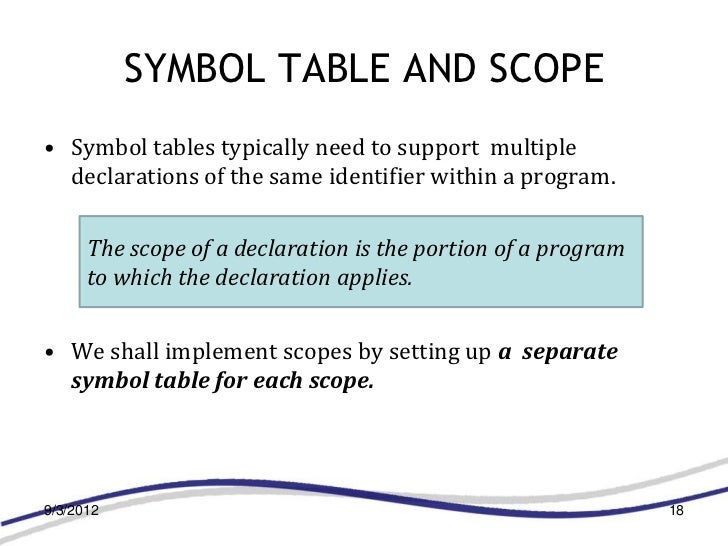 SYMBOL TABLE AND SCOPE• Symbol tables typically need to support multiple  declarations of the same identifier within a pro...