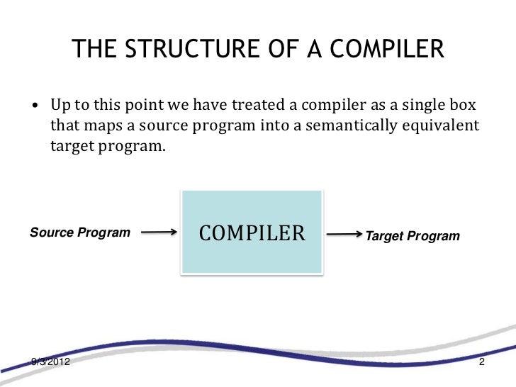 Symbol table design (Compiler Construction) Slide 2