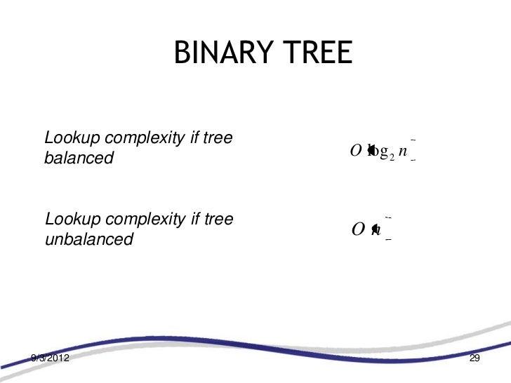 BINARY TREE  Lookup complexity if tree  balanced                    O log 2 n  Lookup complexity if tree  unbalanced      ...