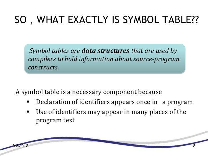 4 writing structured programs natural language toolkit