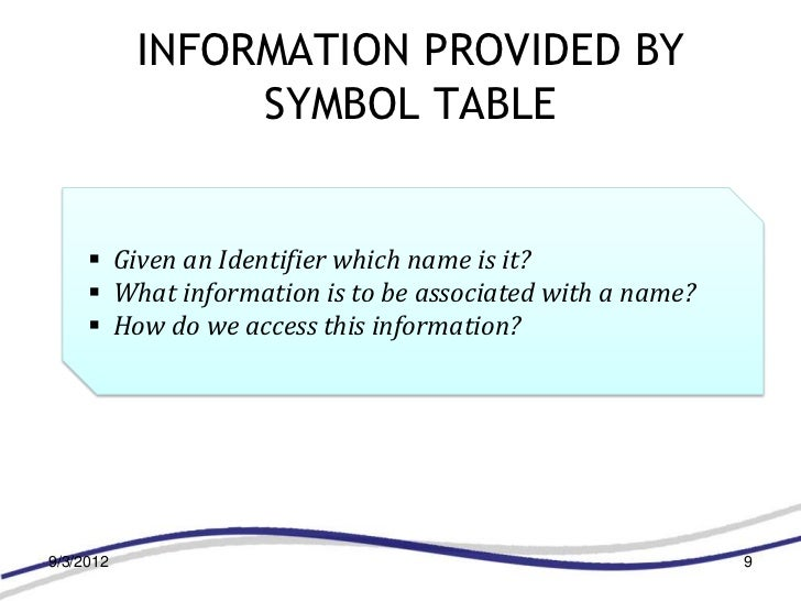 INFORMATION PROVIDED BY                SYMBOL TABLE      Given an Identifier which name is it?      What information is ...