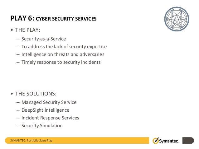 Symantec Portfolio - Sales Play