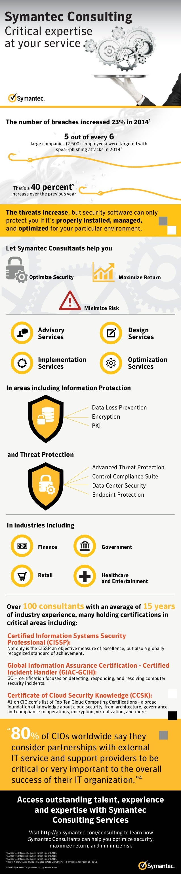 Advisory Services Implementation Services Design Services Optimization Services The threats increase, but security softwar...