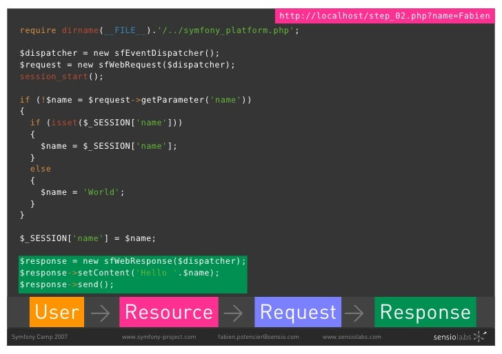 http://localhost/step_02.php?name=Fabien   require dirname(__FILE__).'/../symfony_platform.php';    $dispatcher = new sfEv...