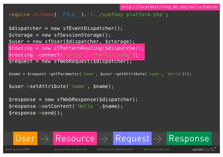http://localhost/step_05.php/hello/Fabien    require dirname(__FILE__).'/../symfony_platform.php';    $dispatcher = new sf...