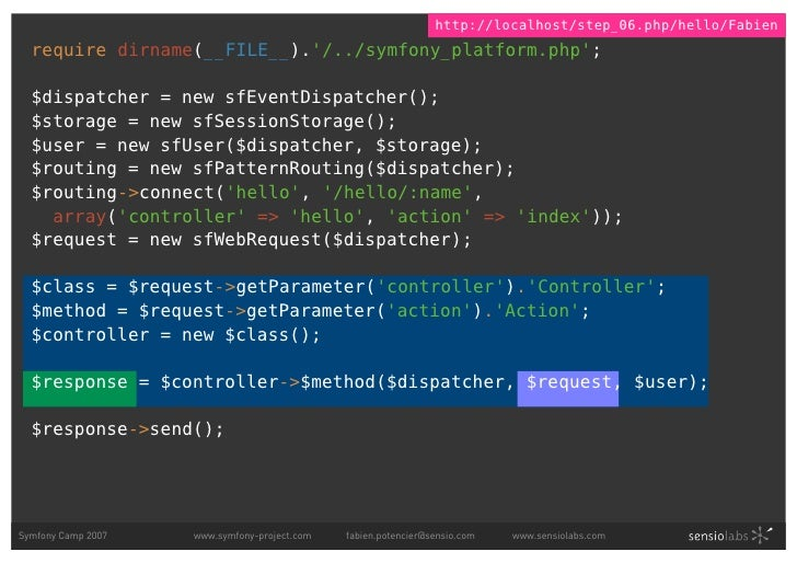 http://localhost/step_06.php/hello/Fabien   require dirname(__FILE__).'/../symfony_platform.php';    $dispatcher = new sfE...