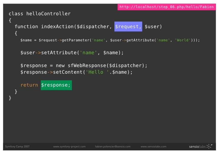 http://localhost/step_06.php/hello/Fabien   class helloController   {     function indexAction($dispatcher, $request, $use...