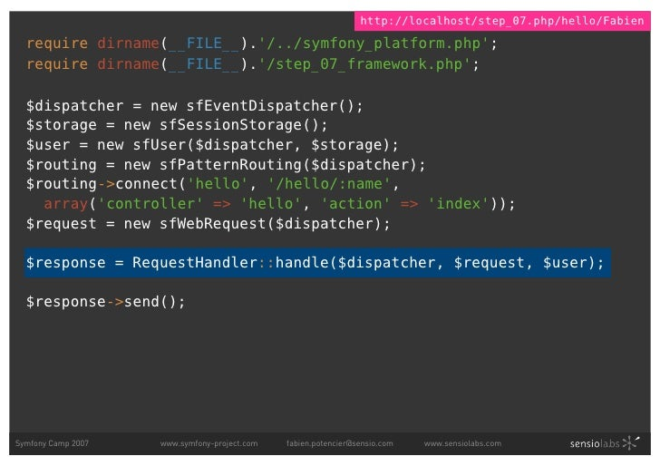 http://localhost/step_07.php/hello/Fabien    require dirname(__FILE__).'/../symfony_platform.php';   require dirname(__FIL...