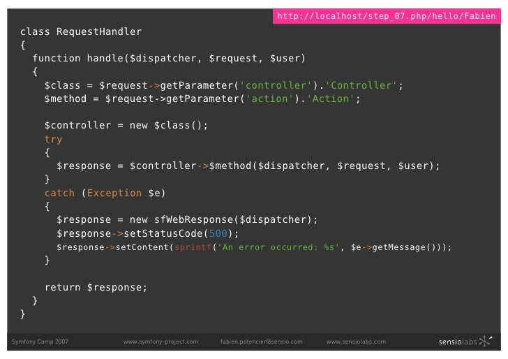 http://localhost/step_07.php/hello/Fabien   class RequestHandler   {     function handle($dispatcher, $request, $user)    ...