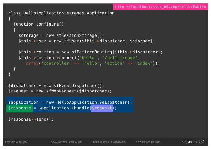 http://localhost/step_09.php/hello/Fabien   class HelloApplication extends Application   {     function configure()     { ...