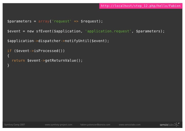 http://localhost/step_12.php/hello/Fabien      $parameters = array('request' => $request);    $event = new sfEvent($applic...