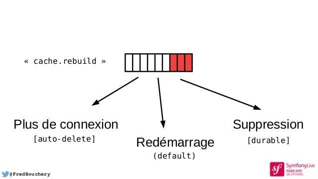 @FredBouchery Plus de connexion [auto-delete] Redémarrage (default) Suppression [durable] «cache.rebuild»
