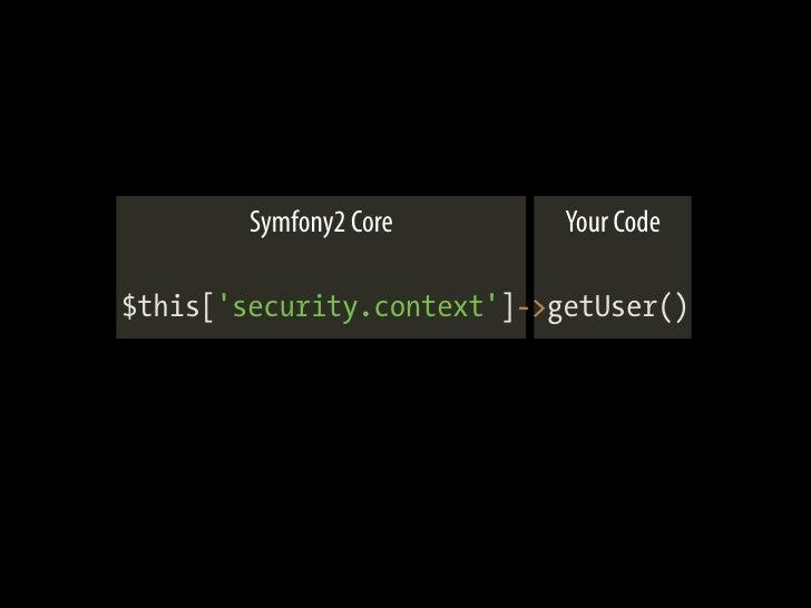 The state of Symfony2 - SymfonyDay 2010