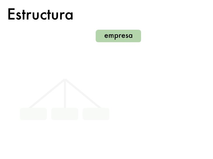 Estructurapaths