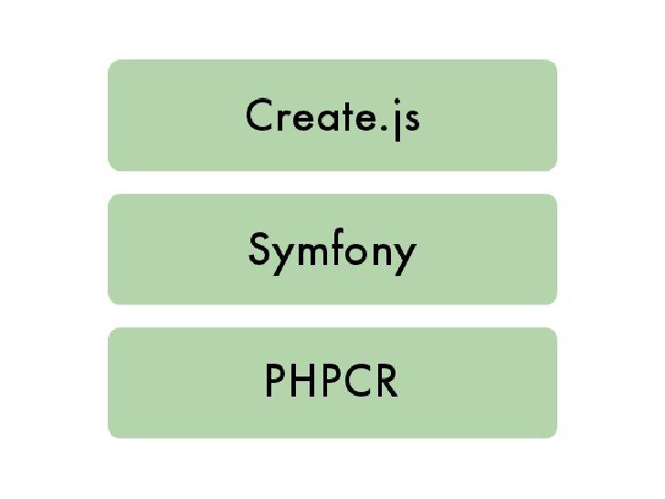 Symfony 2 CMF