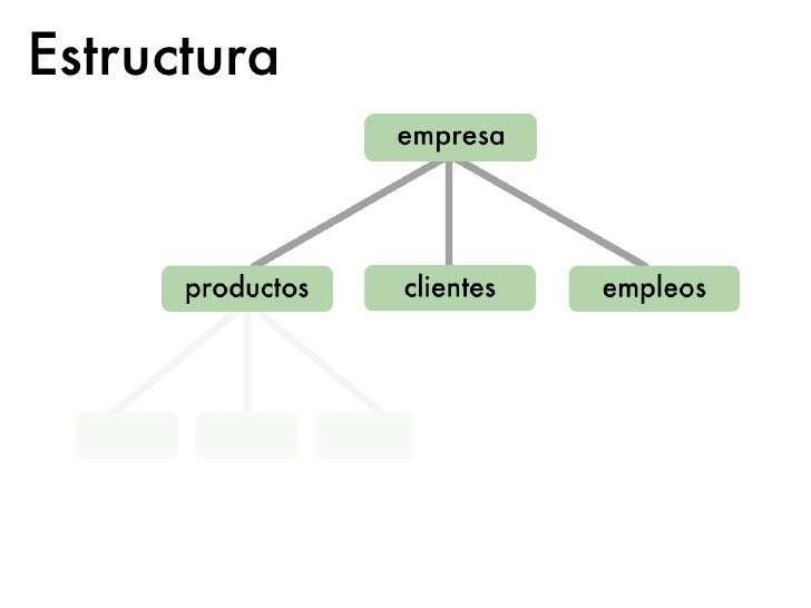 Estructuranodepaths types
