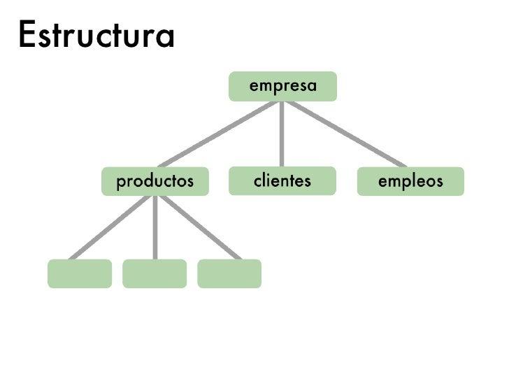Estructuramixinsnodepaths types