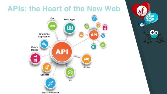 API Platform and Symfony: a Framework for API-driven Projects