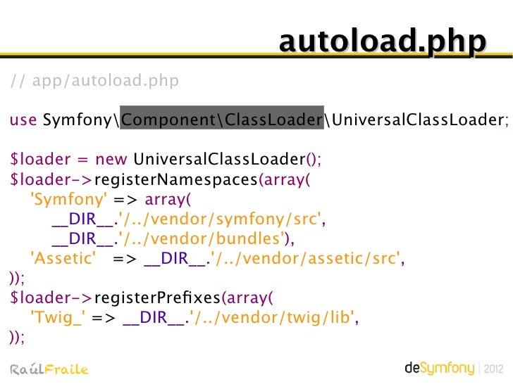 ClassLoaderImplementa PSR-0