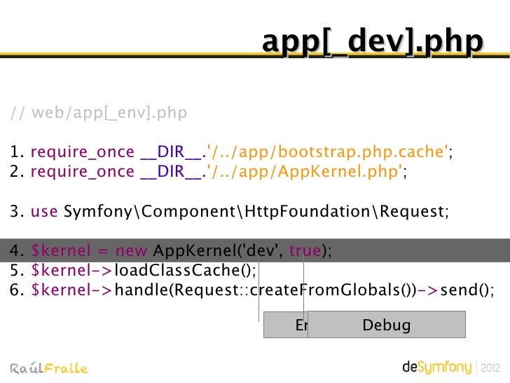 LoadClassCacheObjetivo: mapear FQN ypaths de las principales   clases/interfaces