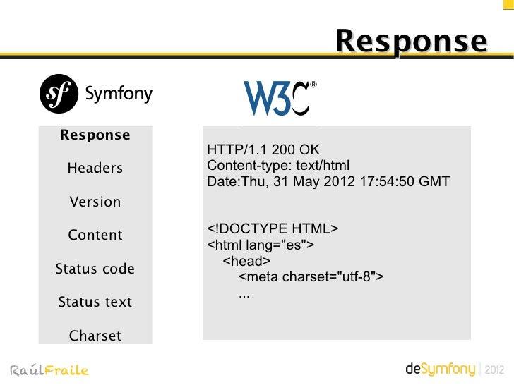 Response::send()