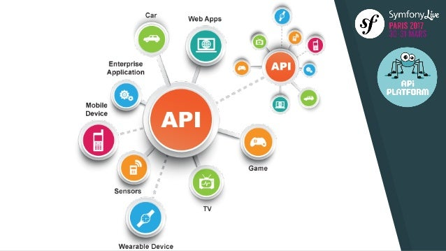 Best Business Intelligence (BI) Tools, Platforms and Vendors