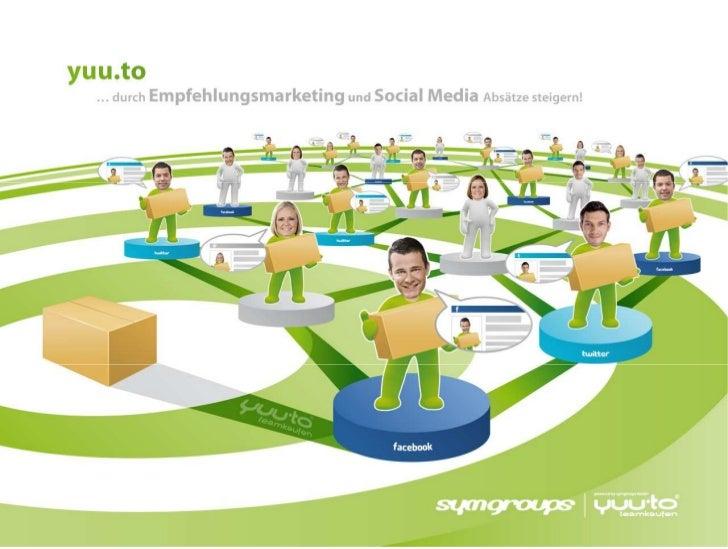 """Nutzung Sozialer Netzwerke            - bietet Konsumenten """"K""""…    """"Einkaufen-in-der-Gruppe""""                              ..."""