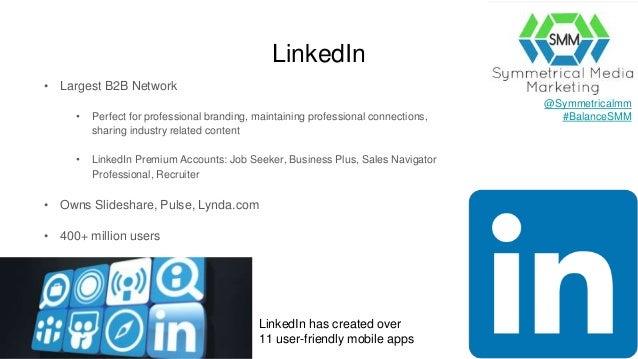 Symmetrical B2B Social Media Marketing Strategy