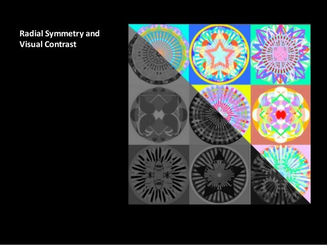 Radial Symmetry and Visual Contrast