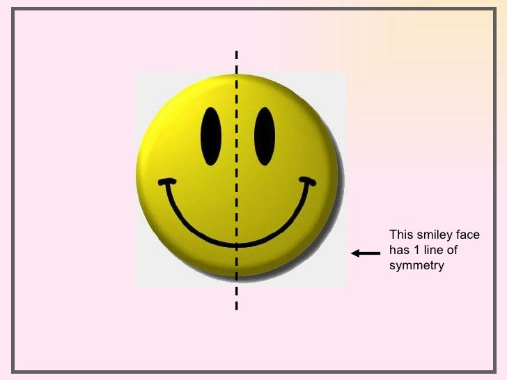 Symmetry - Lessons - Tes Teach