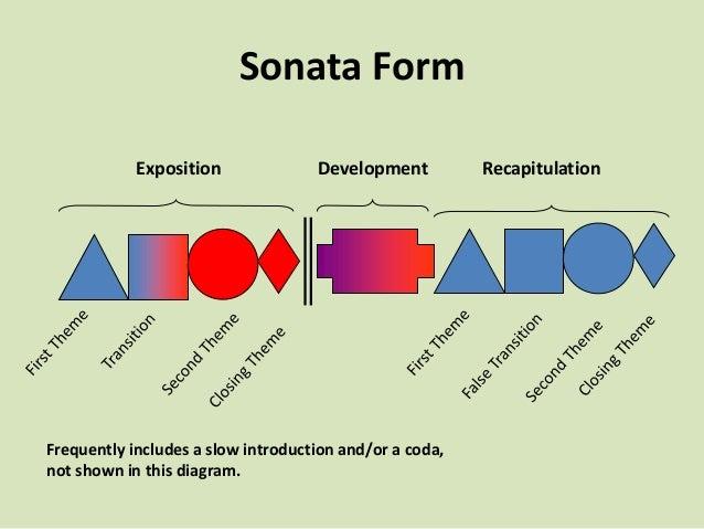 sonata form diagram wiring diagram rh vw29 autohaus walch de