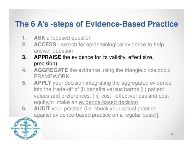 integration of evidence based practice into professional Evidence-based practice  in professional  for system-wide integration of evidence-based practice scale measures the existence of.