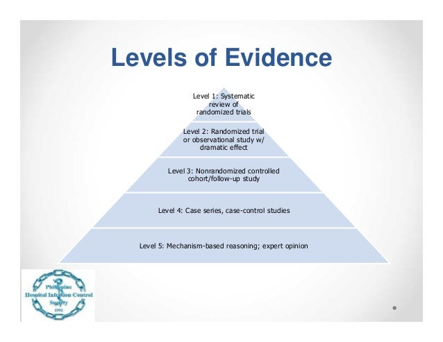 theory and evidence based practice of nursing essay One of the key principles in medicine today is evidence-based practice in nursing (ebp) this is the practice of medicine based on solid research.