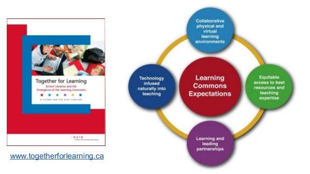 leading learning and teaching stephen dinham pdf
