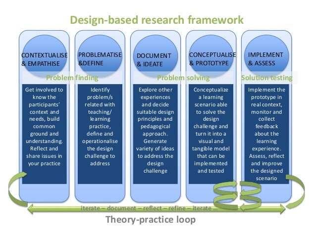 Design Patterns In The Real World An Analysis Based Approach