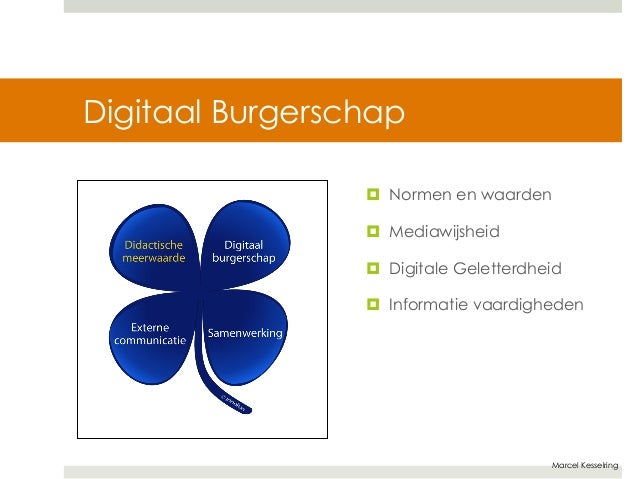 Marcel Kesselring  Digitaal Burgerschap  ¤ Normen en waarden  ¤ Mediawijsheid  ¤ Digitale Geletterdheid  ¤ Informatie ...