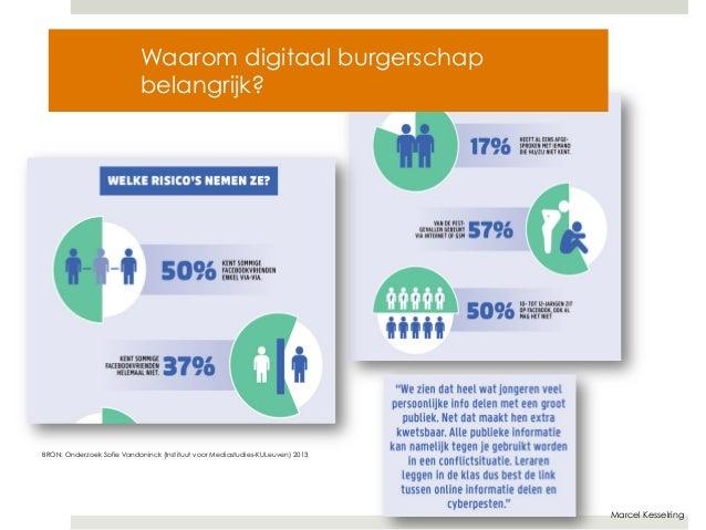 Marcel Kesselring  Waarom digitaal burgerschap  belangrijk?  BRON: Onderzoek Sofie Vandoninck (Instituut voor Mediastudies...