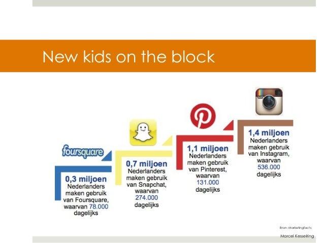 Marcel Kesselring  New kids on the block  Bron: Marketingfacts