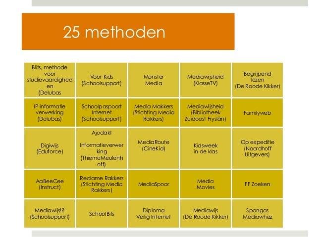 25 methoden  Blits, methode  BRON: OnderzoelkMediawijsheid in het primair onderwijs: achtergronden en percepties, Walraven...