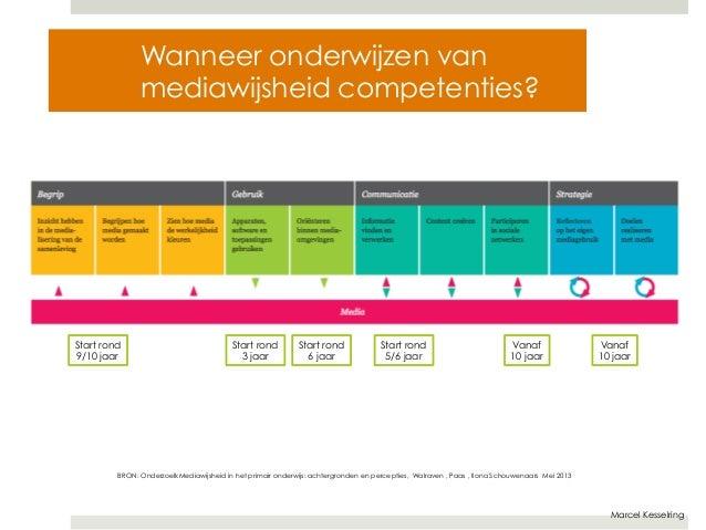 Marcel Kesselring  Wanneer onderwijzen van  mediawijsheid competenties?  Start rond  9/10 jaar  Start rond  3 jaar  Start ...